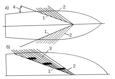 Схема продольных реданов