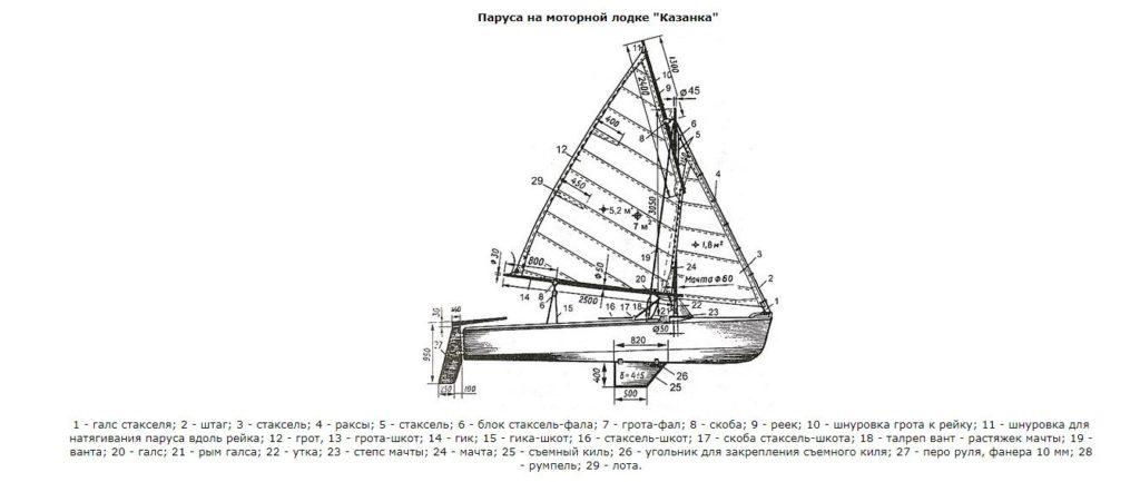 Парус на лодку Казанка
