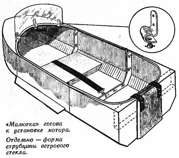 Схематический рисунок лодки Малютка