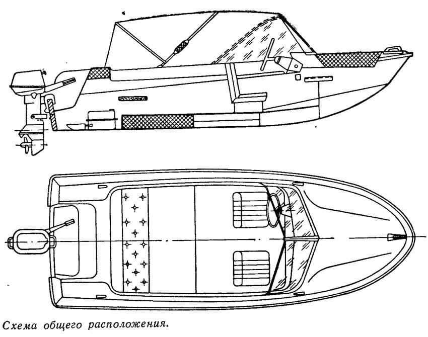 Схематический рисунок лодки Ладога