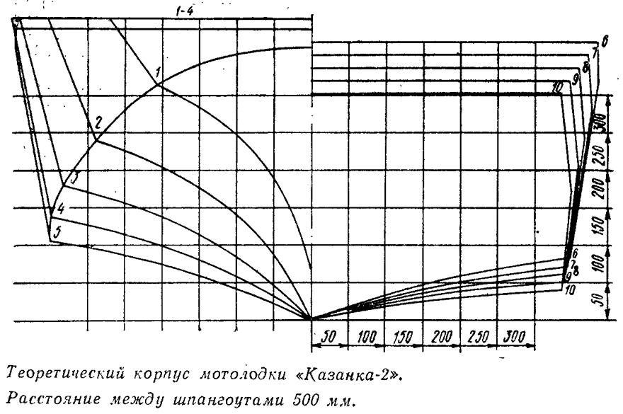 Схематический рисунок лодки Казанка 2