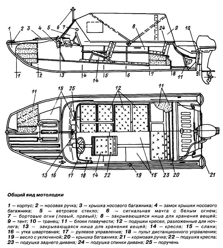 Схематический чертеж Казанка 5м4