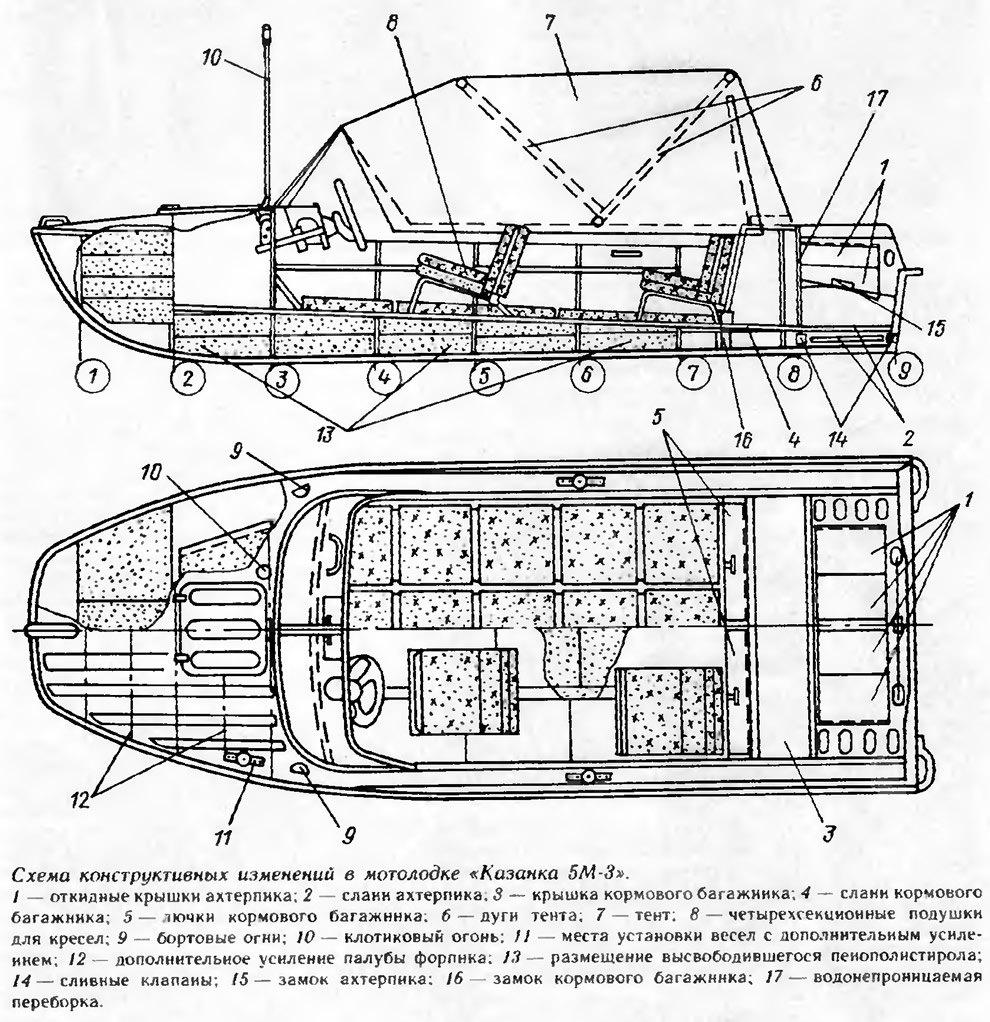 Схематический чертеж Казанка 5м3