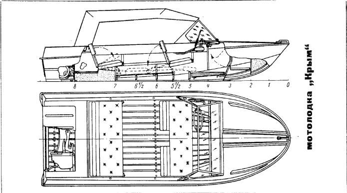 Схематический рисунок лодка Крым