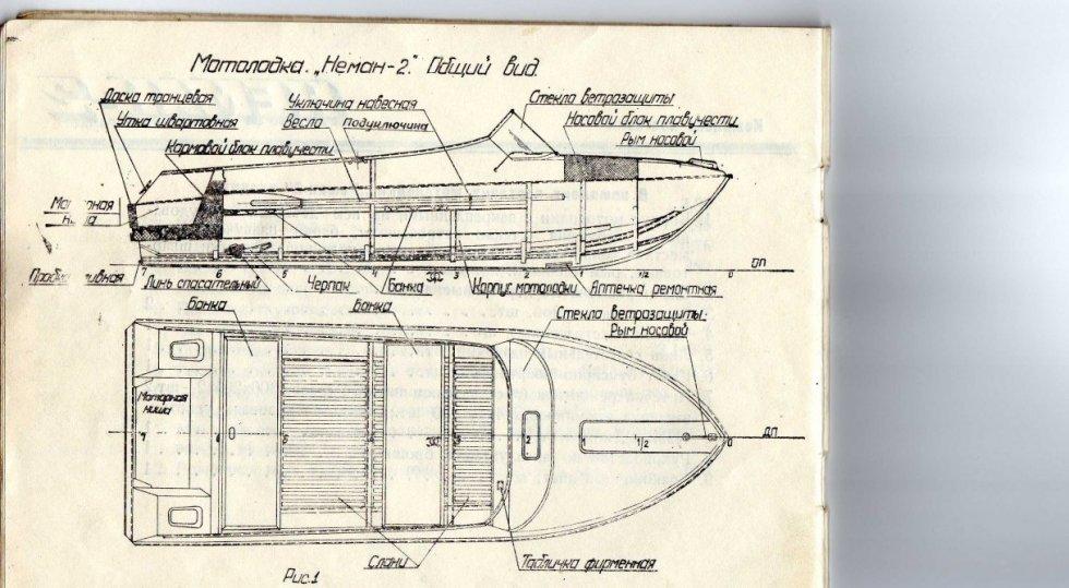 схематический рисунок лодка Неман 2