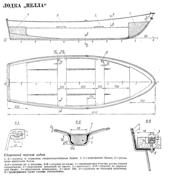 Схематический рисунок лодки Пелла Фиорд