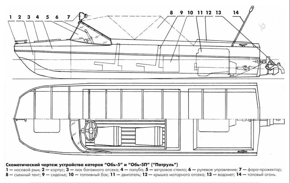 Схематический рисунок лодки Обь 5