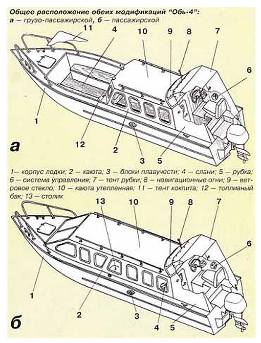 Схематический рисунок лодки Обь 4